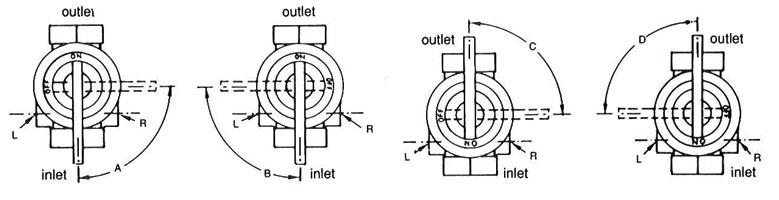 Aluminum Gas Shutoff Valves drawing