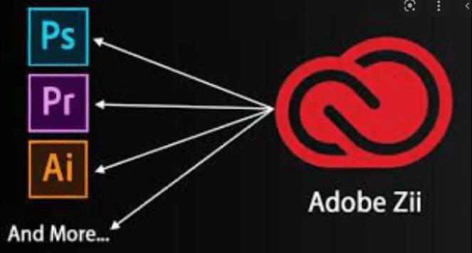 Adobe Zii Patcher Crack 6.1.6 (Activator & Patcher) Windows + MAC