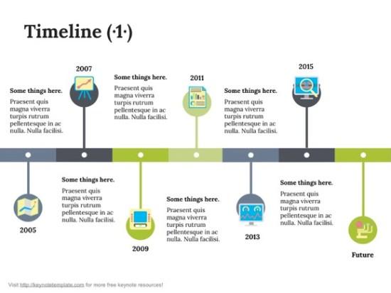free timeline keynote template