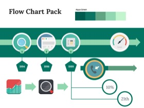 free flow charts template