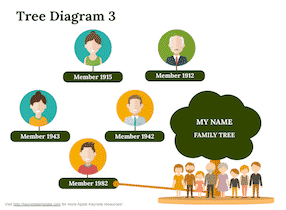 Keynote-Tree-Diagram-Set-6