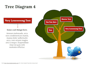 Keynote-Tree-Diagram-Set-7