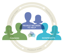 fund-for-shared-insight-2