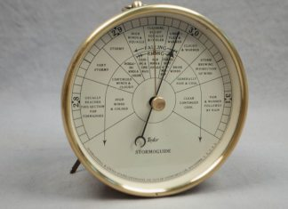 Hurricane Naming 101: Now you know - A clock that is on a white surface - Barometer