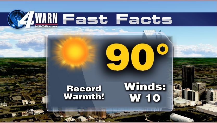 Record Highs Wed