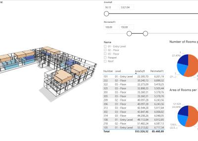 3DBI for SketchUp