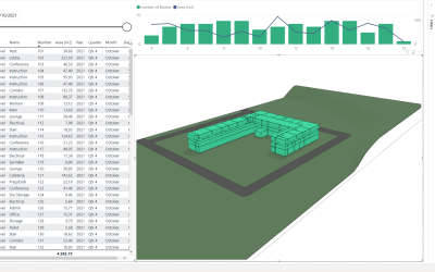 How-To – Custom 3D Power BI visual of Revit rooms with a static context