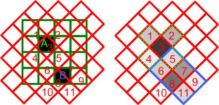 Diamond scaling 002