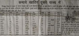 वर्ष 2006 में खबर लहरिया द्वारा किया गया पलायन पर सर्वेक्षण