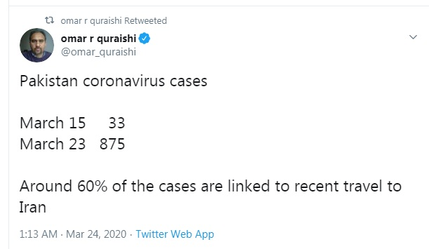 Pakistan, coronavirus, cases, lockdown, Sindh, Punjab