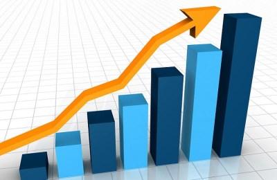 Pakistan economy, ADB