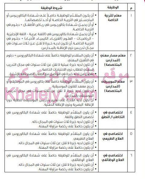 وظائف الذكور والاناث تربية خاصة قطر - خليجي دوت كوم