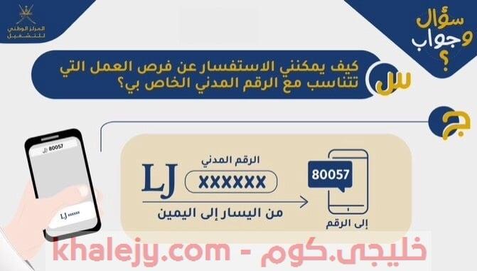 وزارة العمل تعلن عن وظائف في عمان بمختلف التخصصات -خليجي.كوم