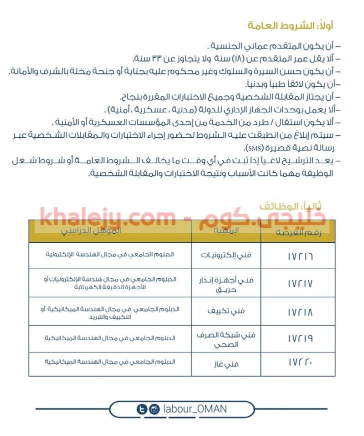 وظائف عسكرية في سلطنة عمان وزارة العمل