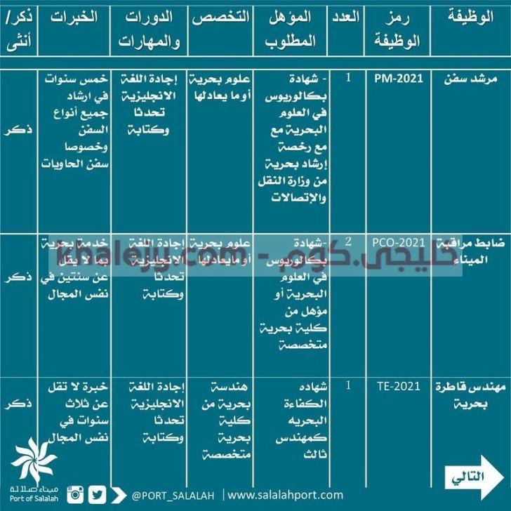 وظائف ميناء صلالة 2021 بسلطنة عمان