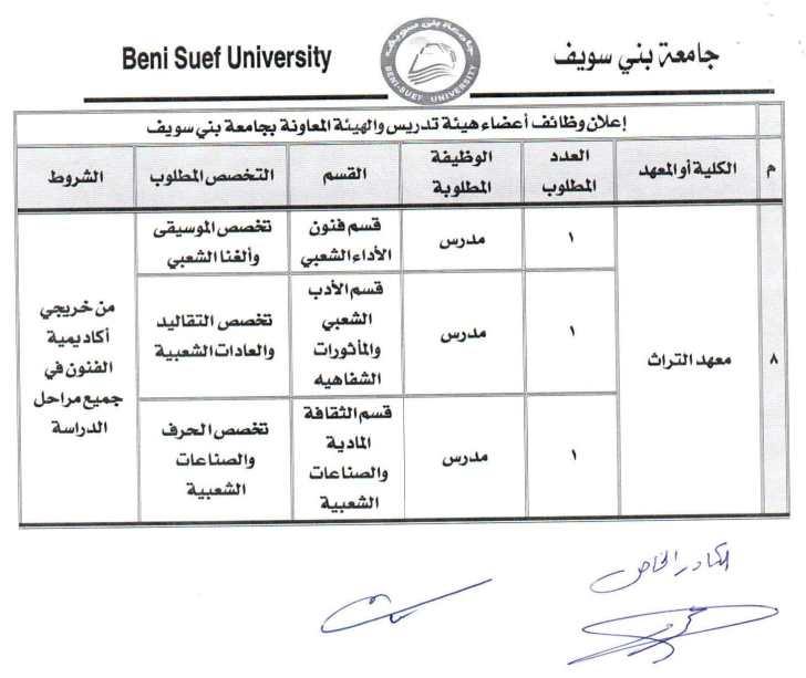 وظائف جامعة بني سويف جميع الكليات والمعاهد والتقديم حتي 10/5/2021