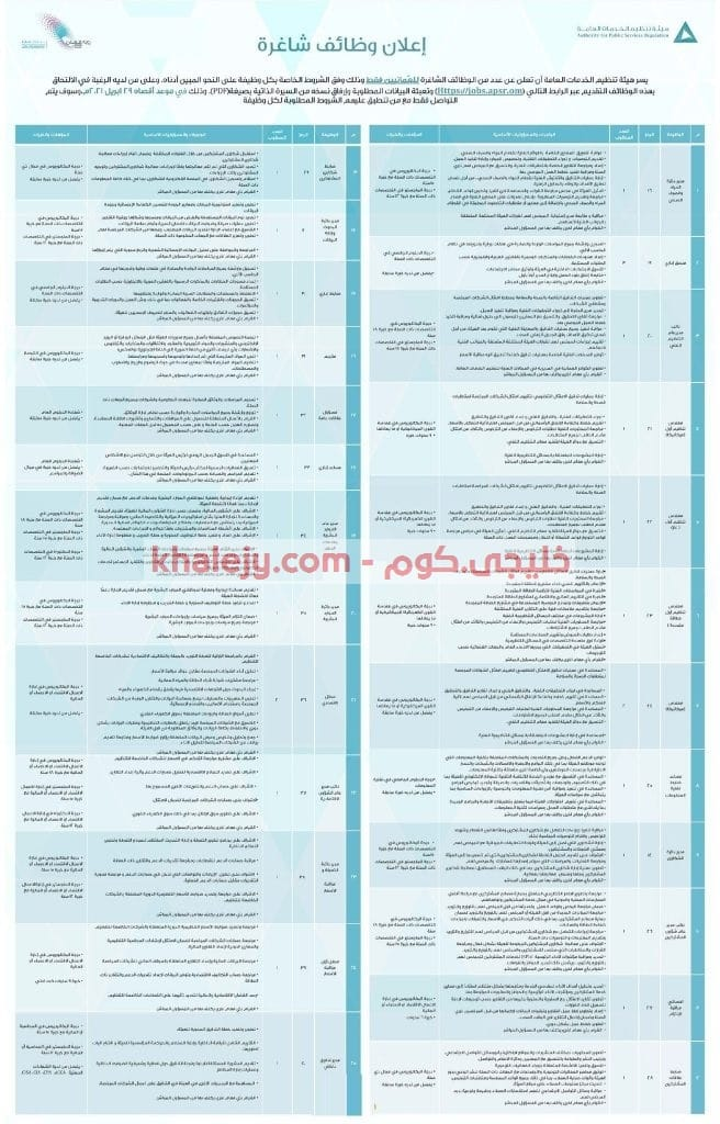 وظائف هيئة تنظيم الخدمات العامة 29 وظيفة للعمانيين