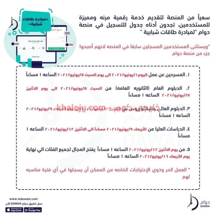 منصة دوام تطرح مبادرة طاقات شبابية للباحثين والمسرحيين والخريجين