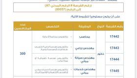 وظائف شؤون البلاط السلطاني مكتب التوظيف والتعمين 2021 ذكور وإناث