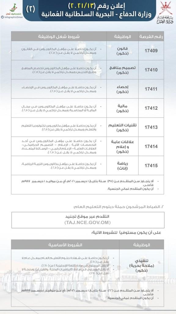 وظائف وزارة الدفاع البحرية السلطانية 2021 شروط التجنيد في البحرية العمانية