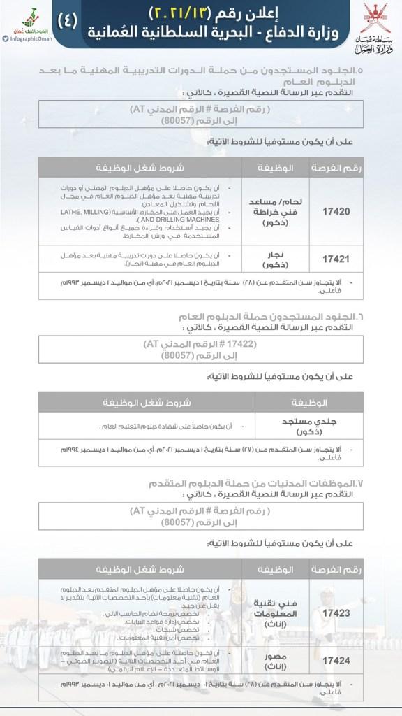وظائف وزارة الدفاع البحرية السلطانية 2021 شروط التجنيد في البحرية العمانية5