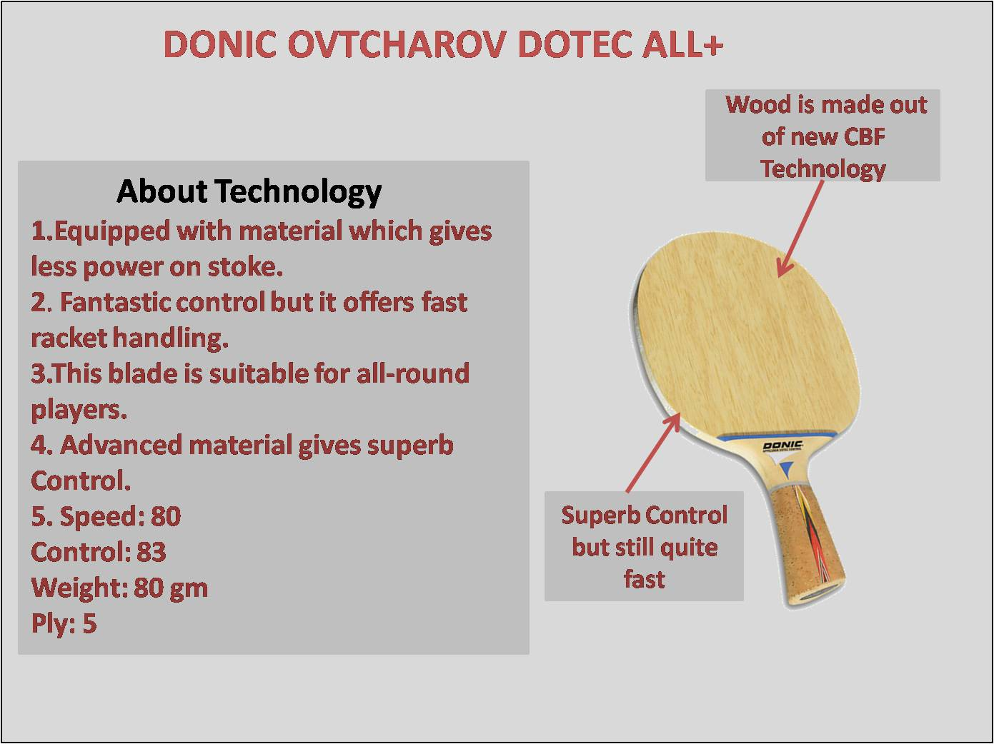 About Donic Ovtcharov Dotec All Plus Table Tennis Rackets