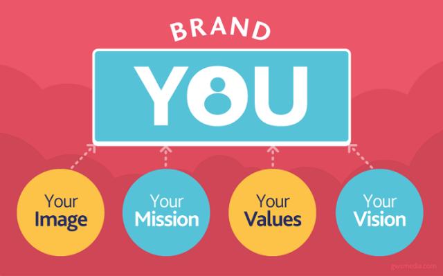 Personal branding Khir Khalid, Digital Marketer Malaysia,