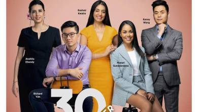 Photo of Forbes Releases 2019 30 Under 30 Asia List