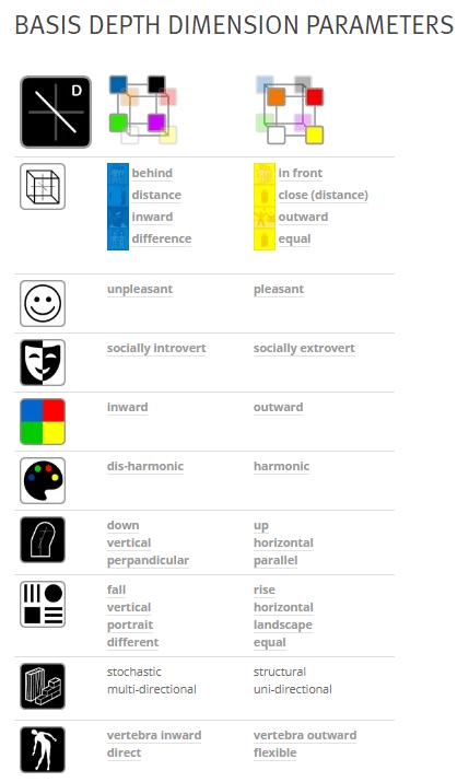 Manual-dimensional