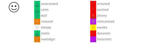 Manual-parameter-4emotion