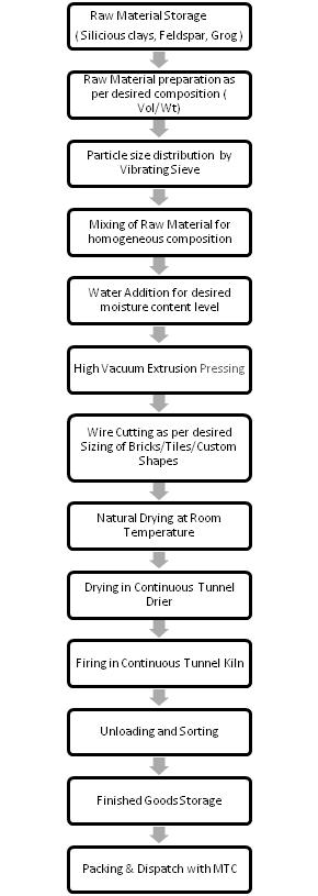 ipqa activities in pharma pdf download
