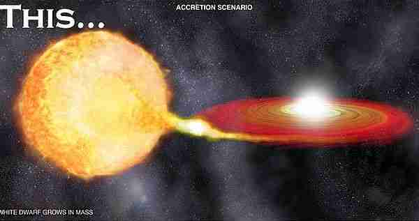 yer_fıstığı-yıldız_sistemi-yıldız-güneş-sarı_dev