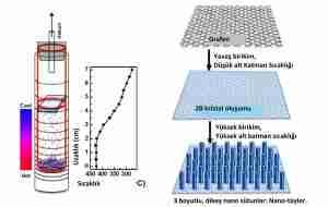 nanograss-solar-cell-2