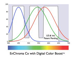 digitalcolorboost