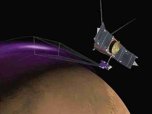 Maven, Mars atmosferini inceledi.