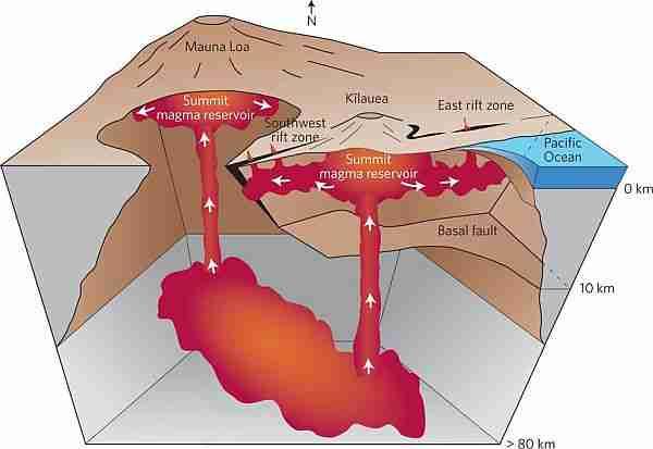 hindistan-avrasya-atlantis-jeoloji-yerbilim