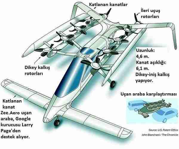 uçan_araba-uçan_arabalar-uçan_oto-uçan_otomobil-jpa