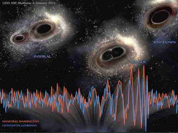 Sürpriz! Evrende yeni kara delik türü bulundu