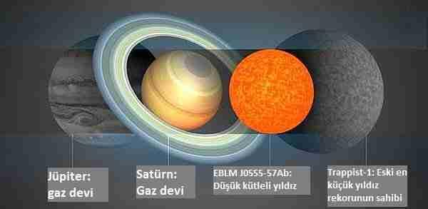 satürn-yıldız-galaksi-yıldızı-kırmızı_cüce
