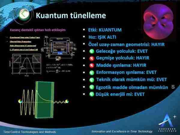 kuantum_tünelleme-solucandeliği-solucandelikleri-kuantum-elektron