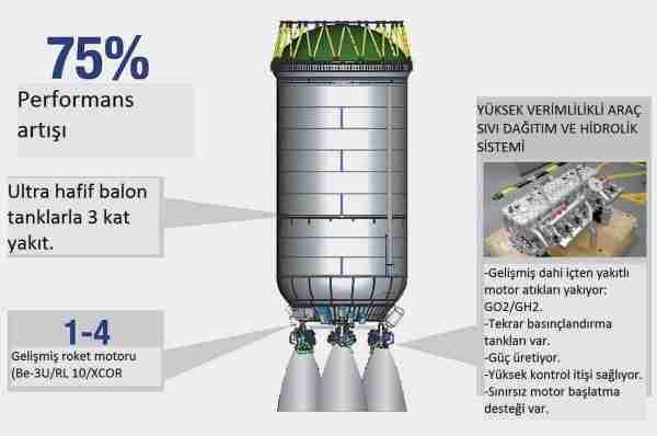 bigelow-nasa-uzay_modülü-şişme_uzay_modülü-ula