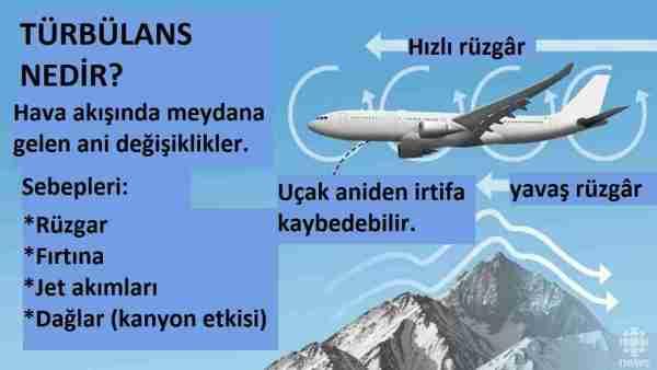 türbülans-küresel_ısınma-hava_yolu-hava_yolları-türk_hava_yolları