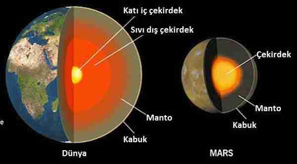 su_kaynakları-mars-su-akarsu-nasa