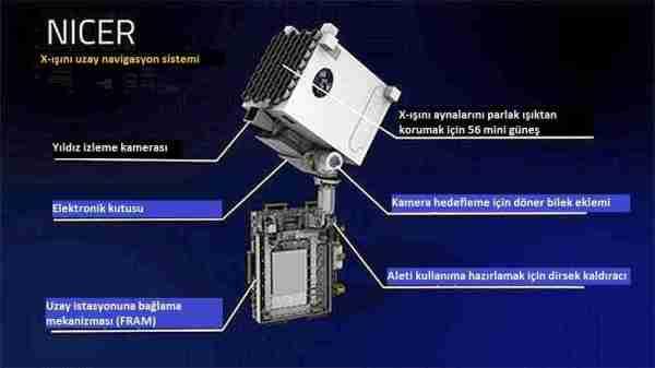 NICER-nicer-nasa-sextant-nötron_yıldızı