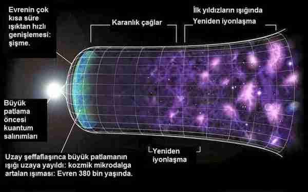kara_delik-karadelik-stephen_hawking-einstein-ışık_hızı