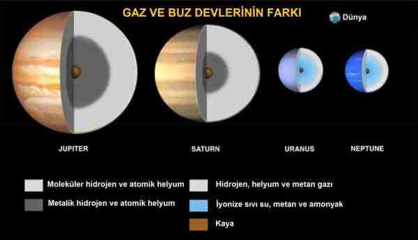 Uranüs-gezegenine-dev-bir-cisim-çarptı