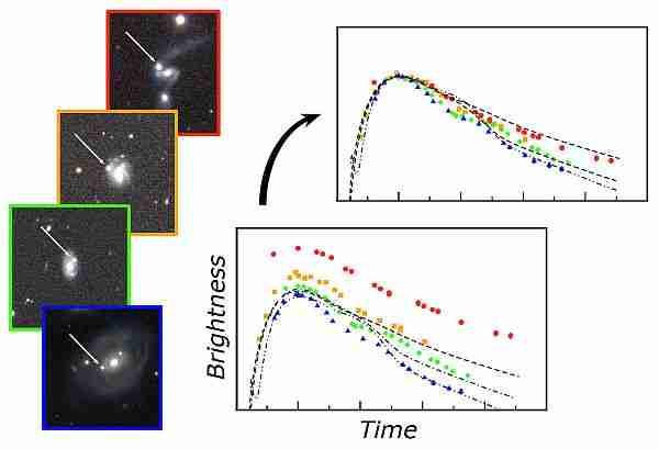 Standart-mumlar-ile-evrenin-genişlemesini-ölçüyoruz