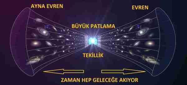 Penrose-tekilliği-ve-kara-deliklerde-uzayın-sonu