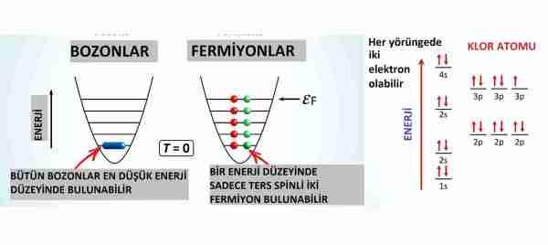 Süperiletkenler-nedir-ve-nasıl-çalışır