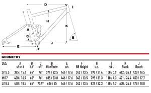 2021 KHS Bicycles 6500 geometry